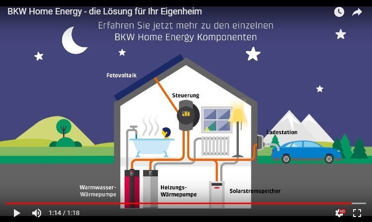 home_energy_video.JPG